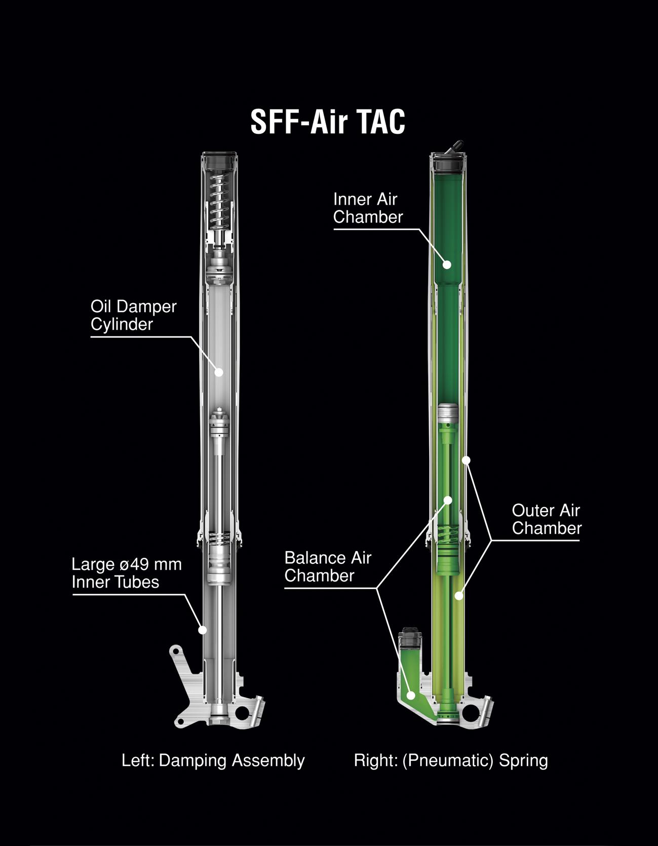 SFF-TAC prednja viljuška