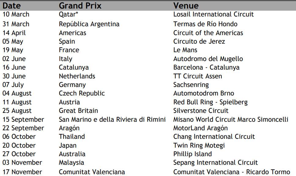 MotoGP kalendar za 2019. godinu