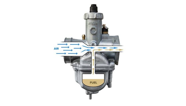 Princip rada i osnovni delovi karburatora