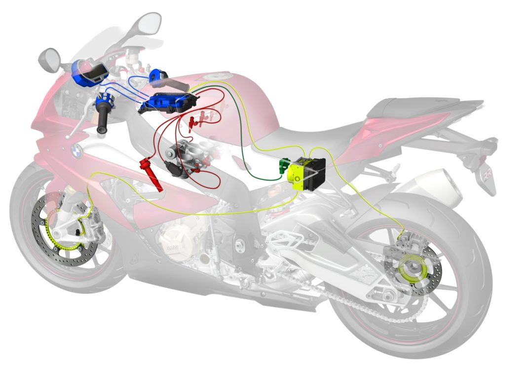 Šta je Ride-by-wire sistem i kako funkcioniše?