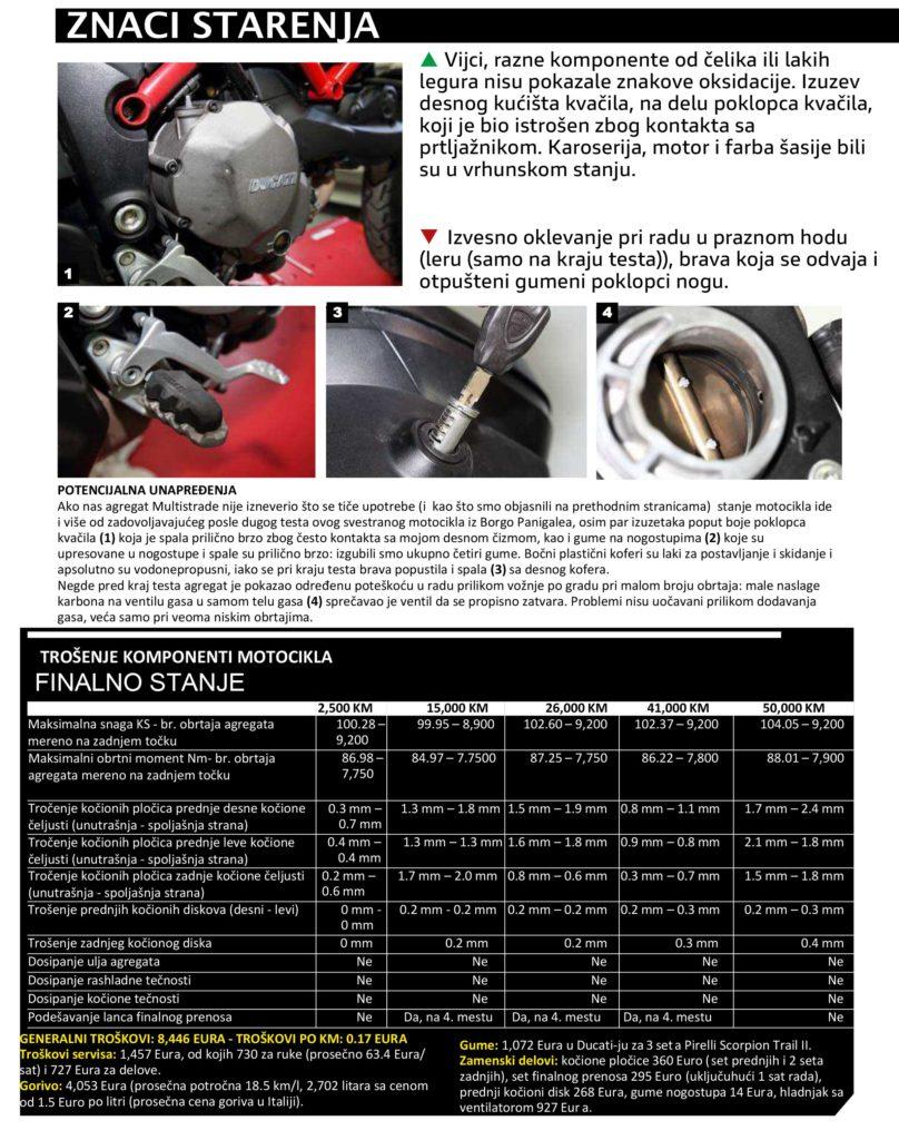 Ducati Multistrada 950 rastavljena do detalja