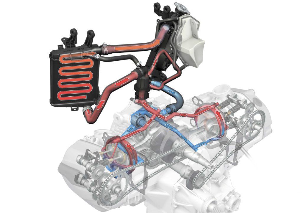 Rashladni sistem na motorima